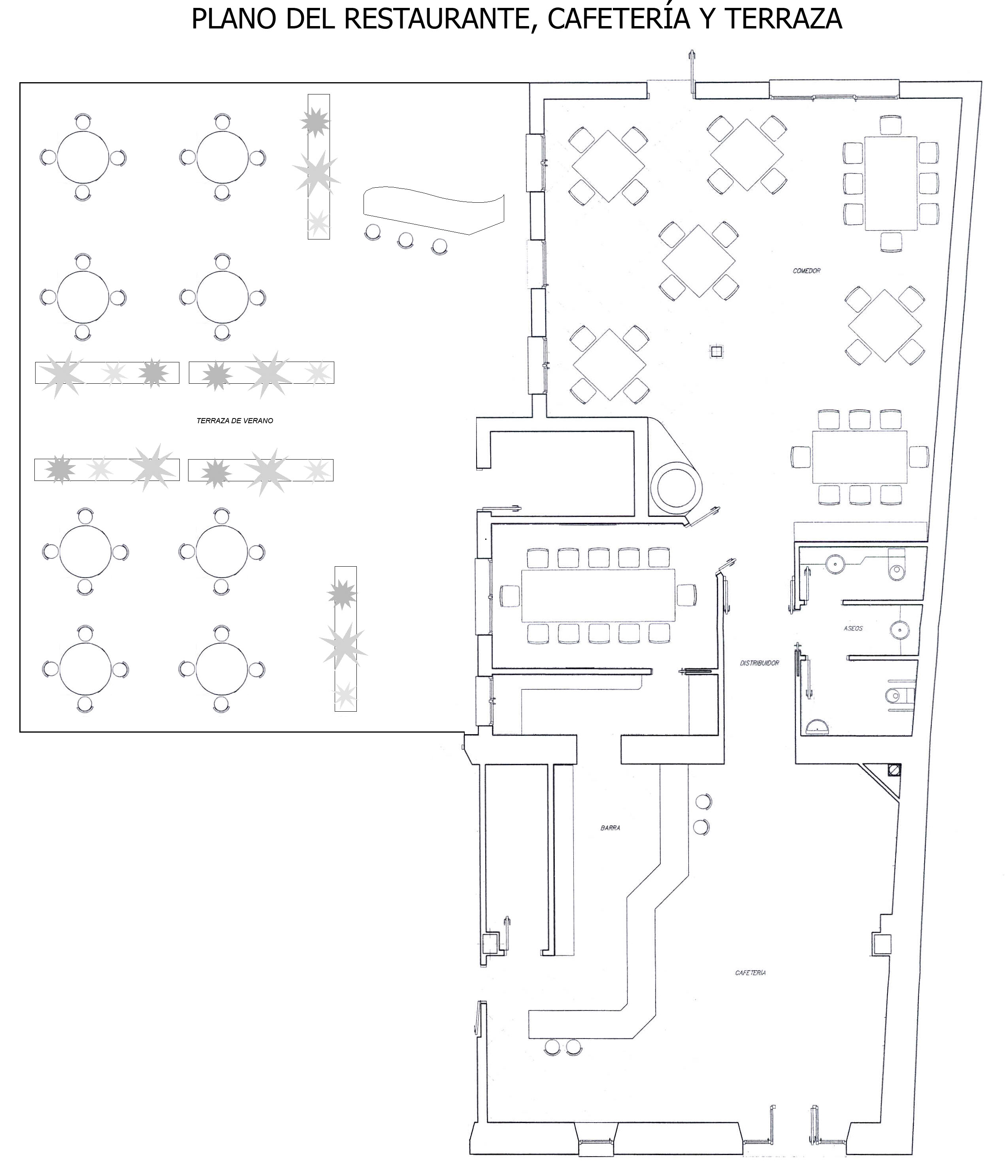 Apartamentos el duende de carricuende restaurante for Plano restaurante